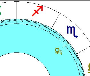 ¿Cuántas veces mercurio retrograda?